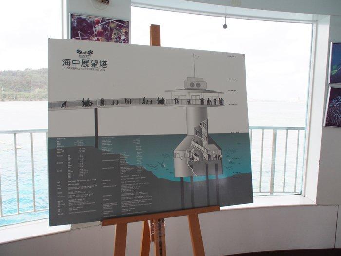 海中展望塔案内図